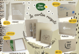 Emailing Carton recycle